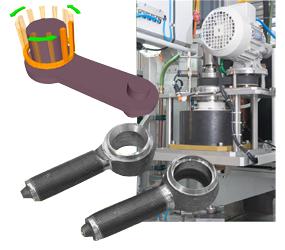 Inducteur rotatif vs pièce en rotation