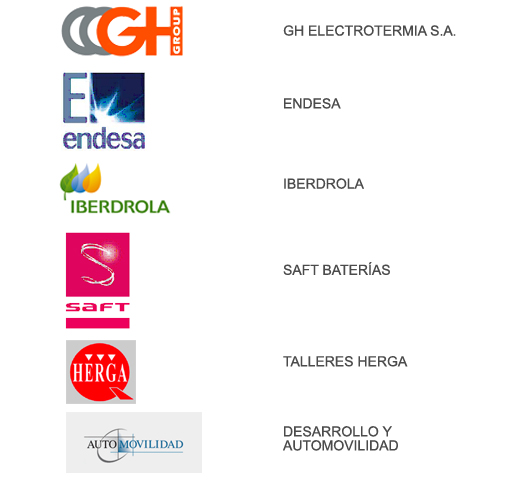 Private companies in Surtidor project