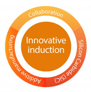 GH innovative induction